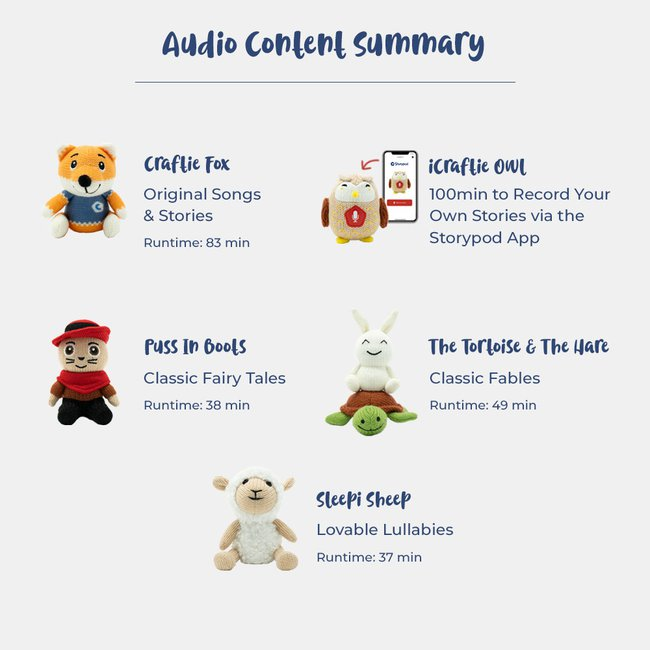 04_Audio_Content_Summary_Bedtime_Bundle.jpg