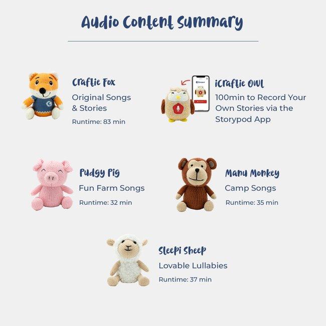 05_Music_Bundle_Content_Overview.jpg