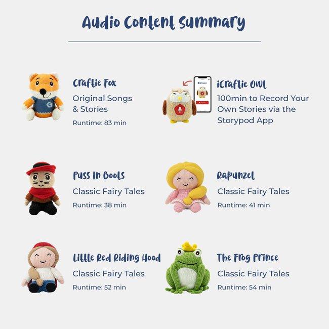 05_fairy tale bundle content overview.jpg